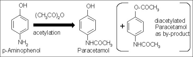 Figure 2 :Production of paracetamol from intermediate, p-Amin­ophenol