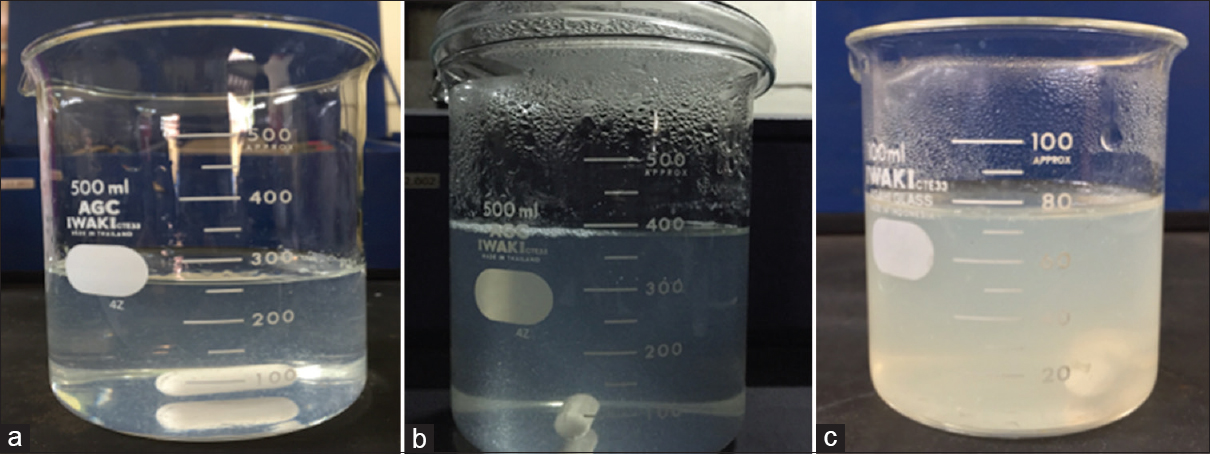 Figure 1: (a) FI solution before drying, (b) FII solution before drying, (c) FIII solution before drying